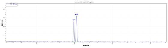 GCMS分析仪测试奶粉中的3-氯-1,2-丙二醇