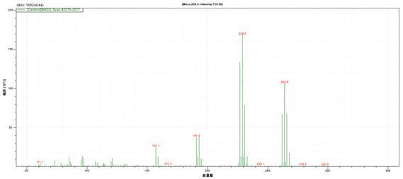 气相色谱质谱联用仪器
